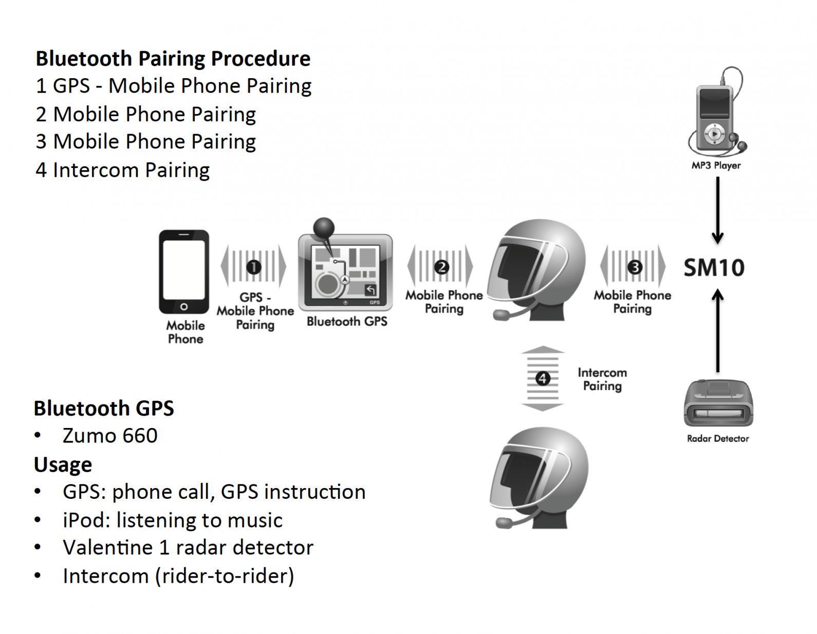 Navigator Vi Nav Vitips And Tricks Page 14 Garmin 196 Gps Wiring Diagram Attached Images